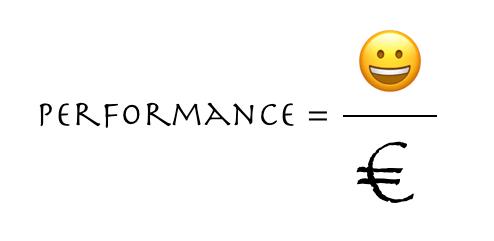 performance - equation